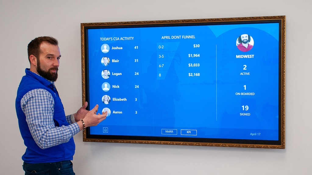 digital signage for kpi dashboards